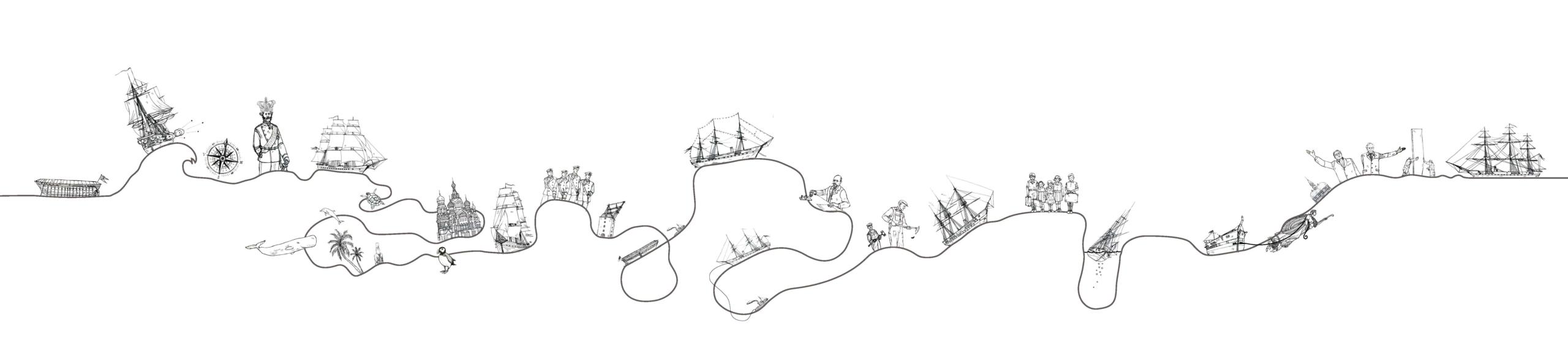 Fregatten Jyllands livslinje
